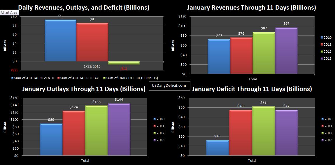 2013-01-11 USDD