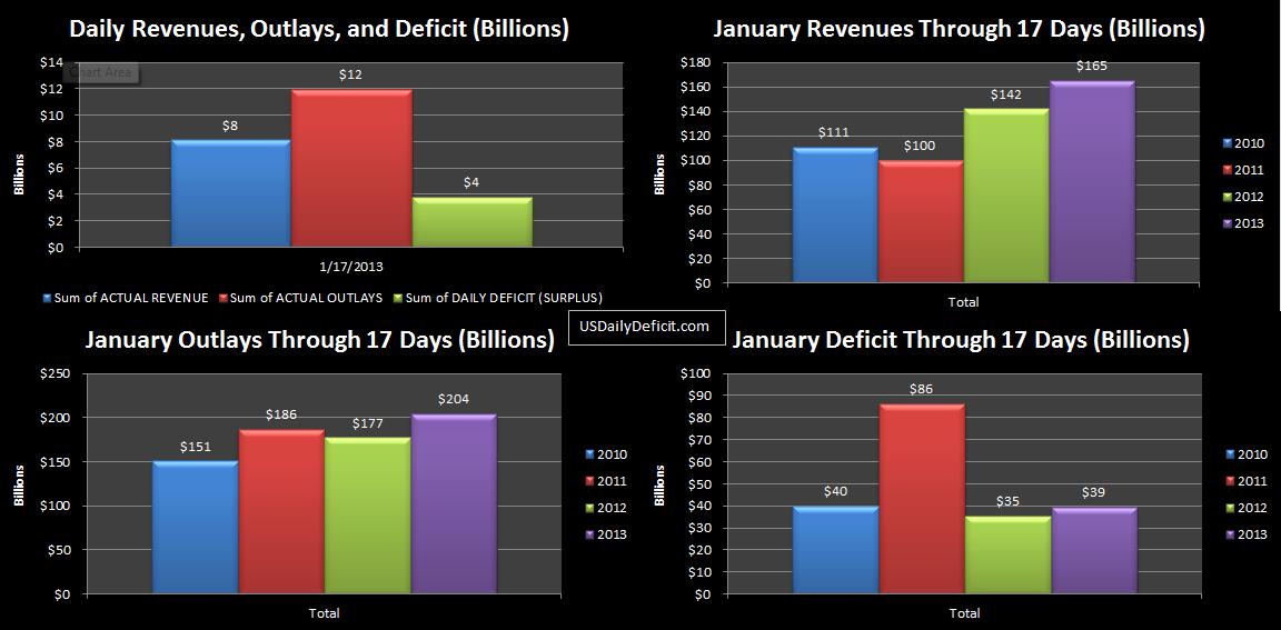 2013-01-17 USDD