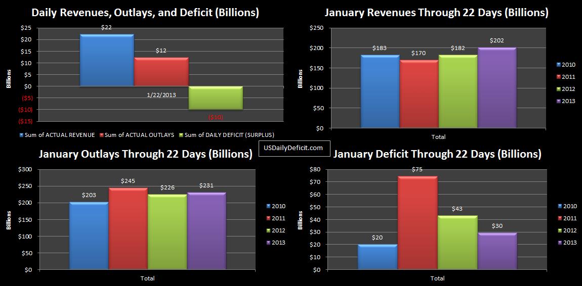 2013-01-22 USDD
