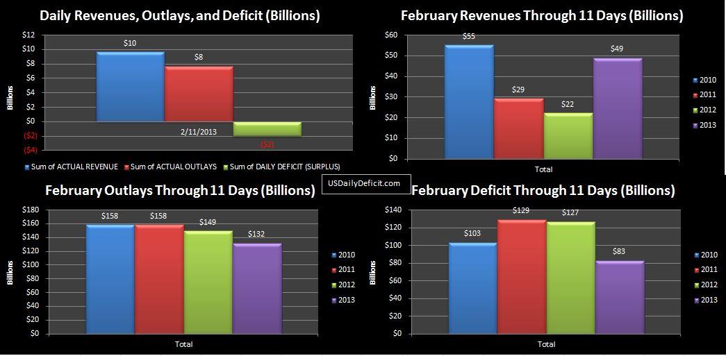 2013-02-11 USDD