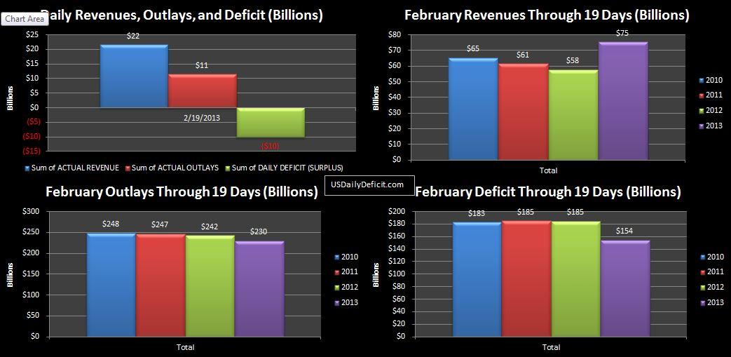 2013-02-19 USDD