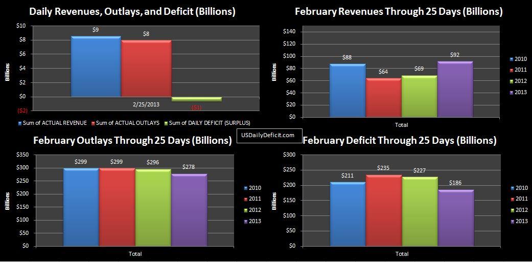 2013-02-25 USDD