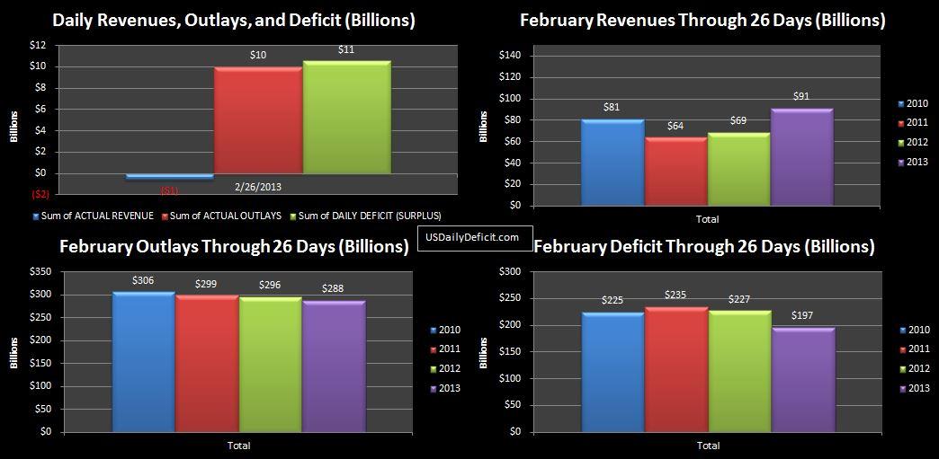 2013-02-26 USDD