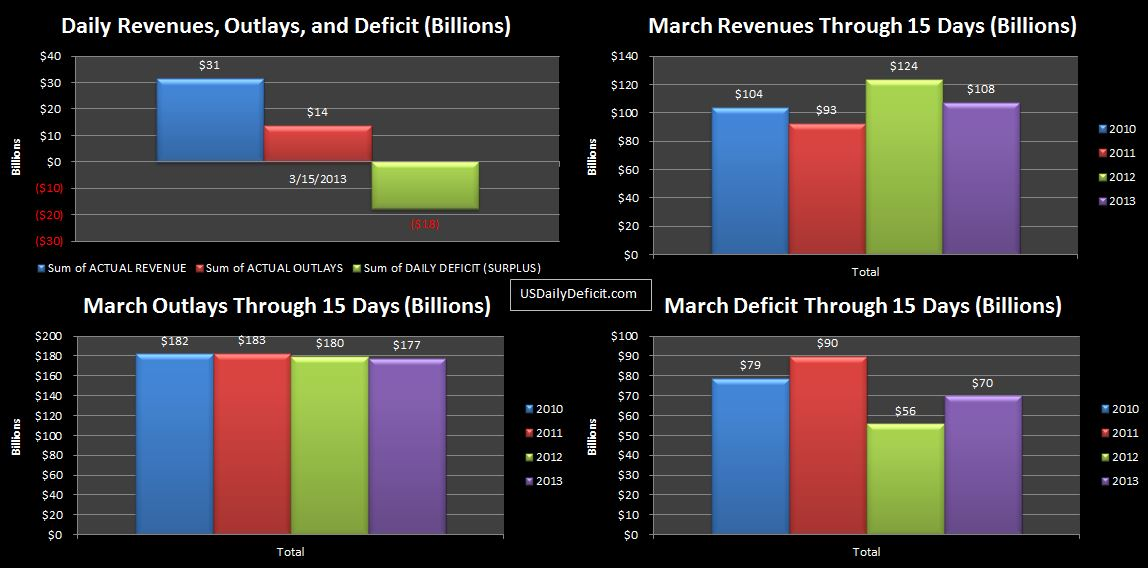 2013-03-15 USDD