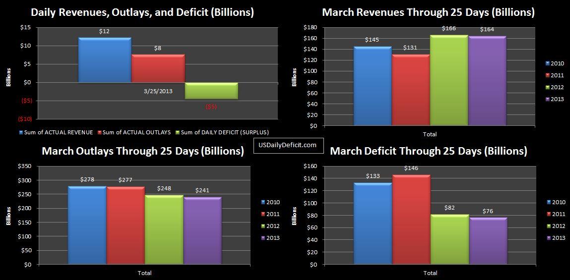 2013-03-25 USDD