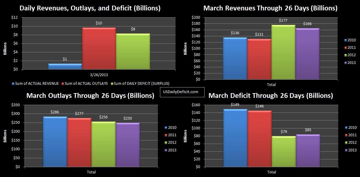 2013-03-26 USDD