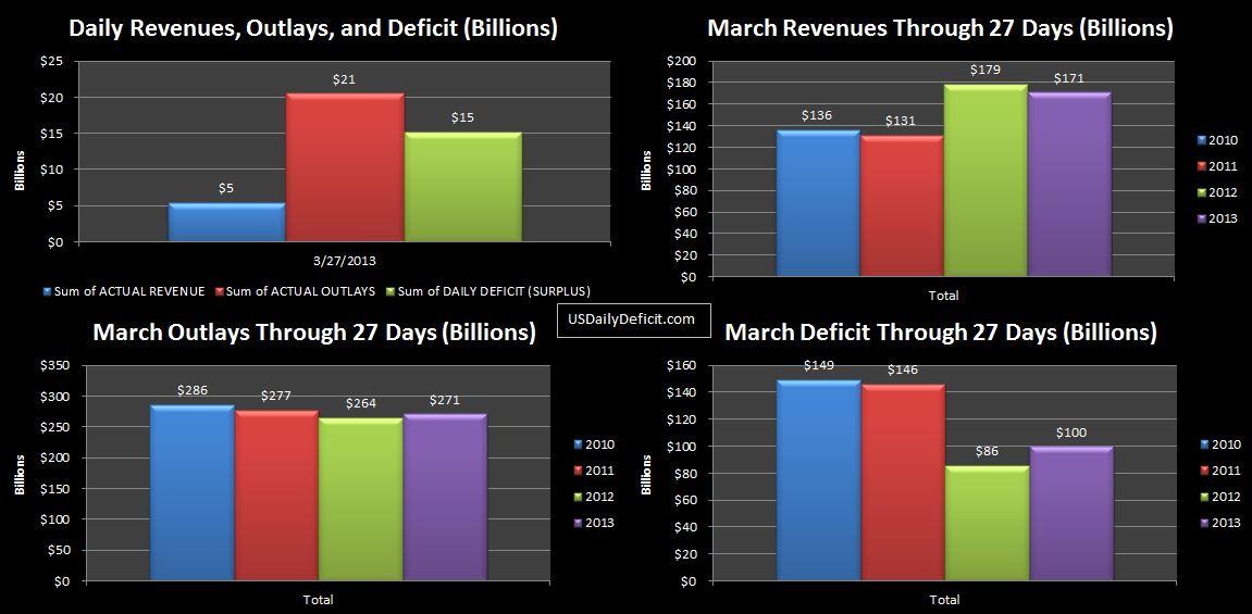 2013-03-27 USDD