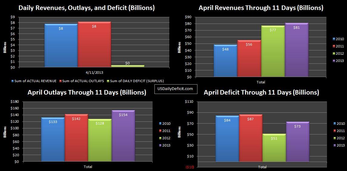 2013-04-11 USDD