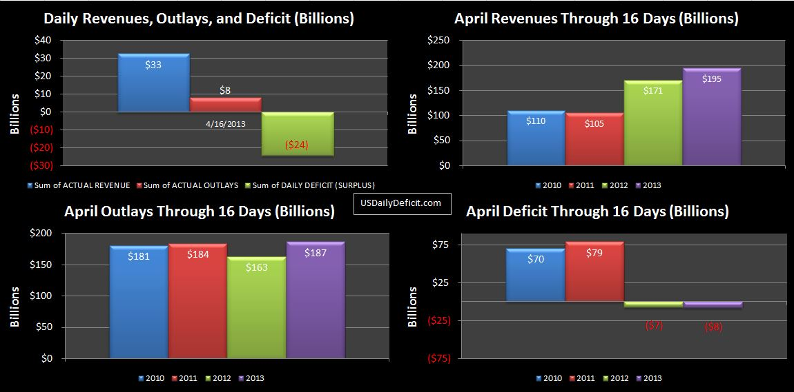 2013-04-16 USDD