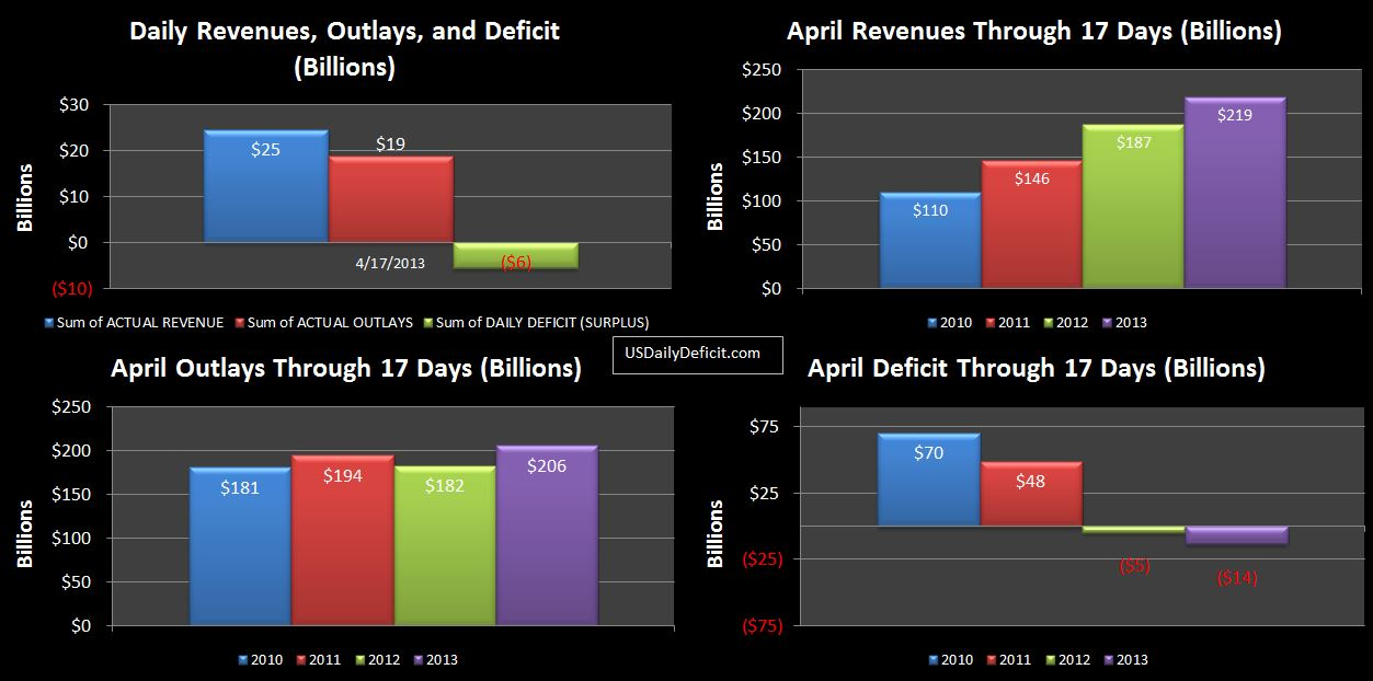 2013-04-17 USDD