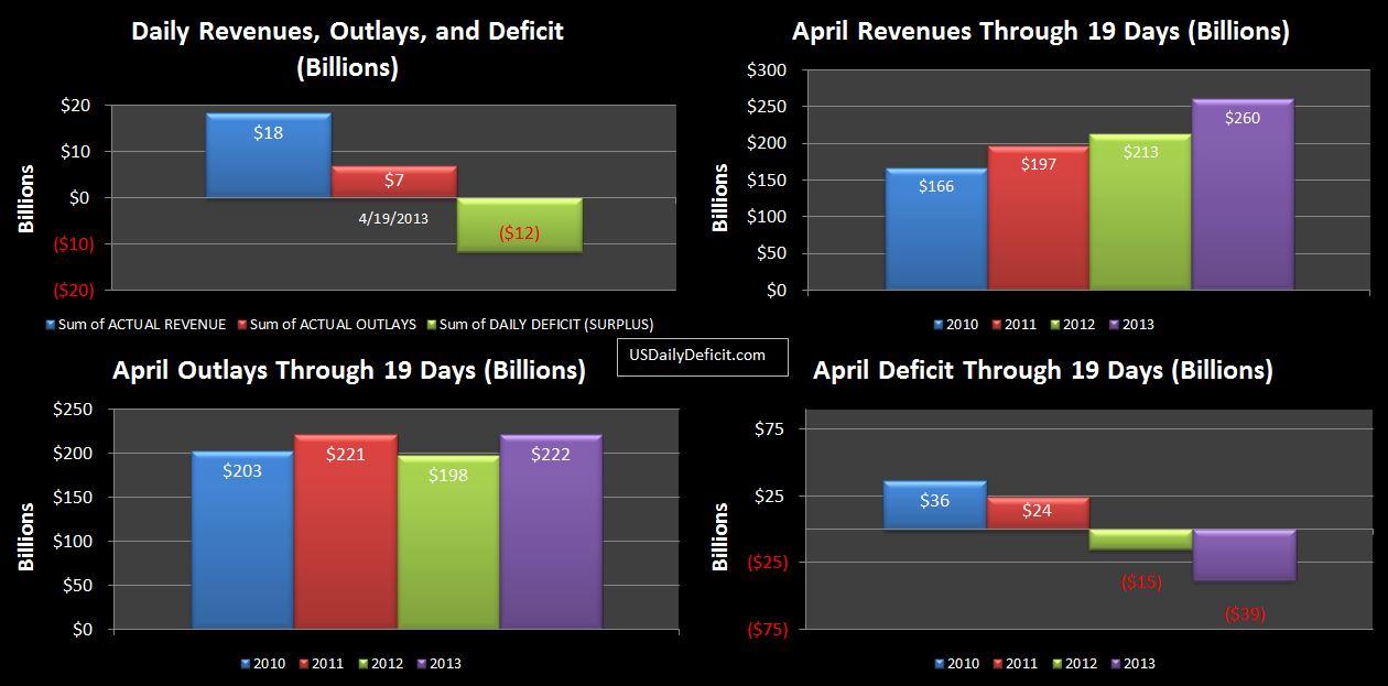 2013-04-19 USDD