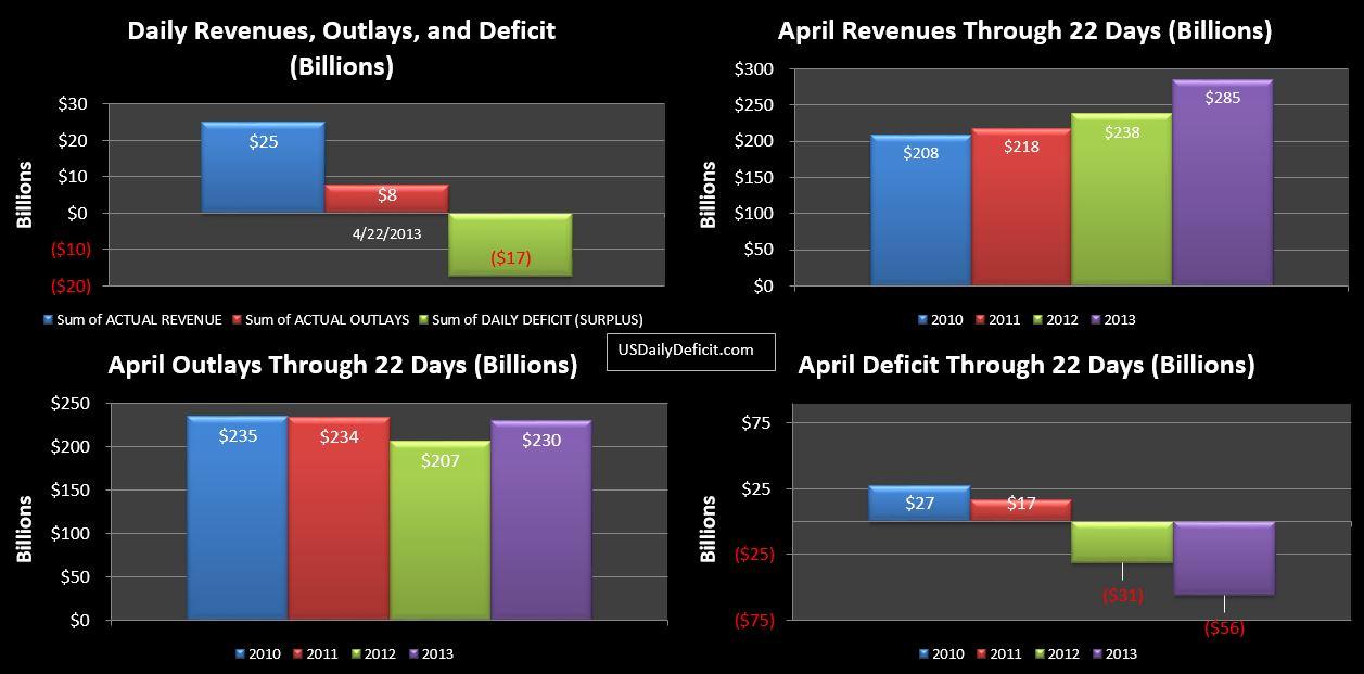 2013-04-22 USDD