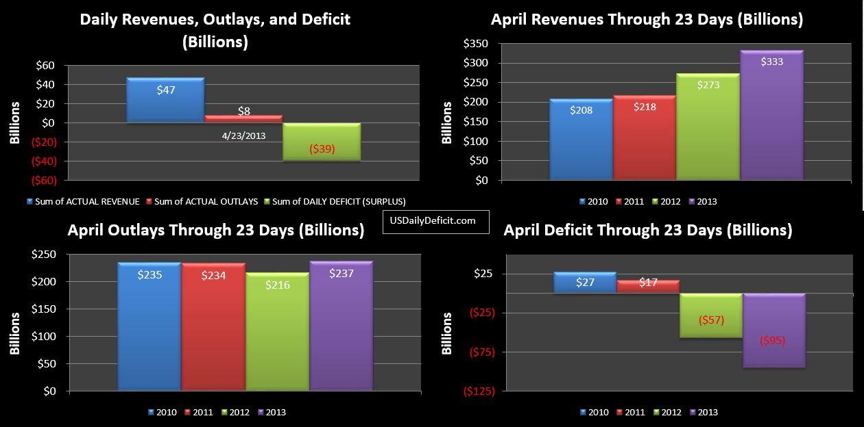 2013-04-23 USDD