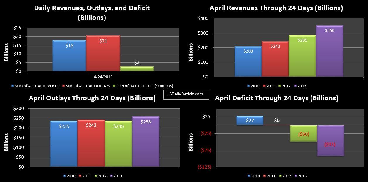 2013-04-24 USDD
