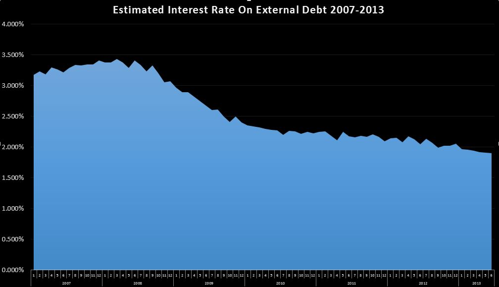 06-24-2013 Interest Rates 2007-2013
