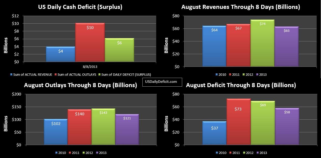 08-08-2013 USDD