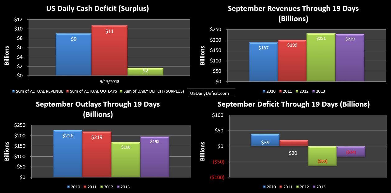 09-19-2013 USDD