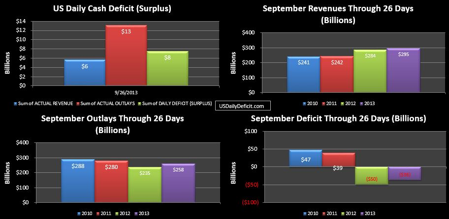 09-26-2013 USDD