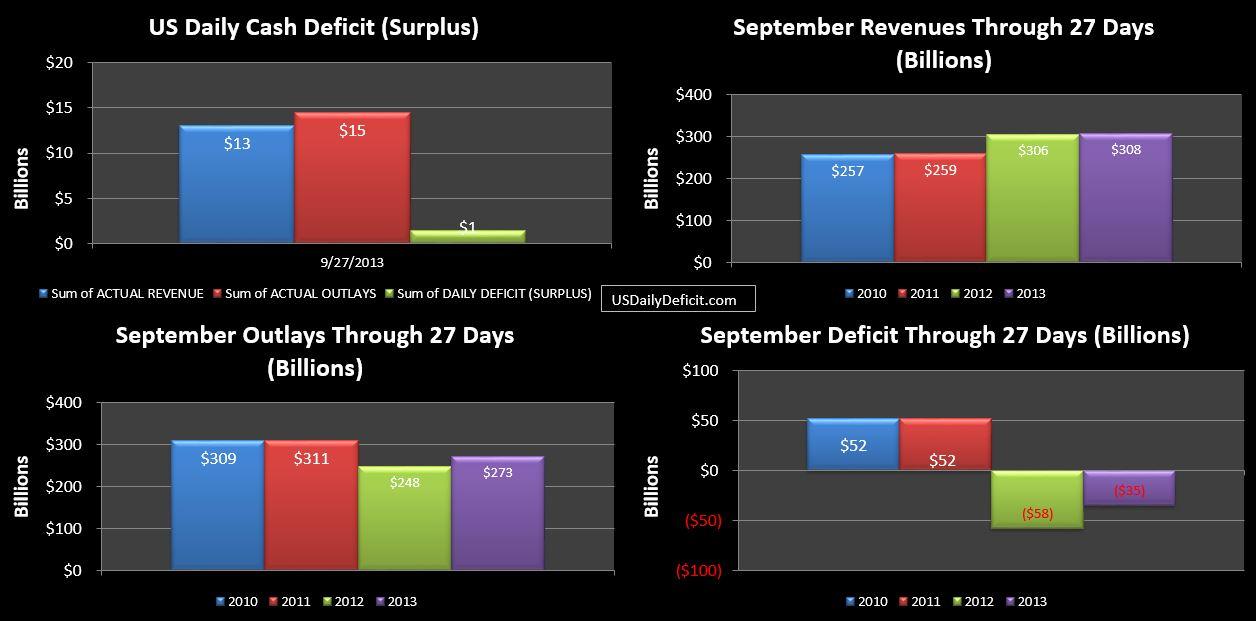 09-27-2013 USDD