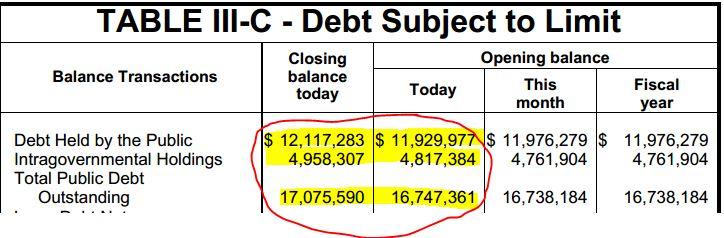 10-18-2013 Debt Spike