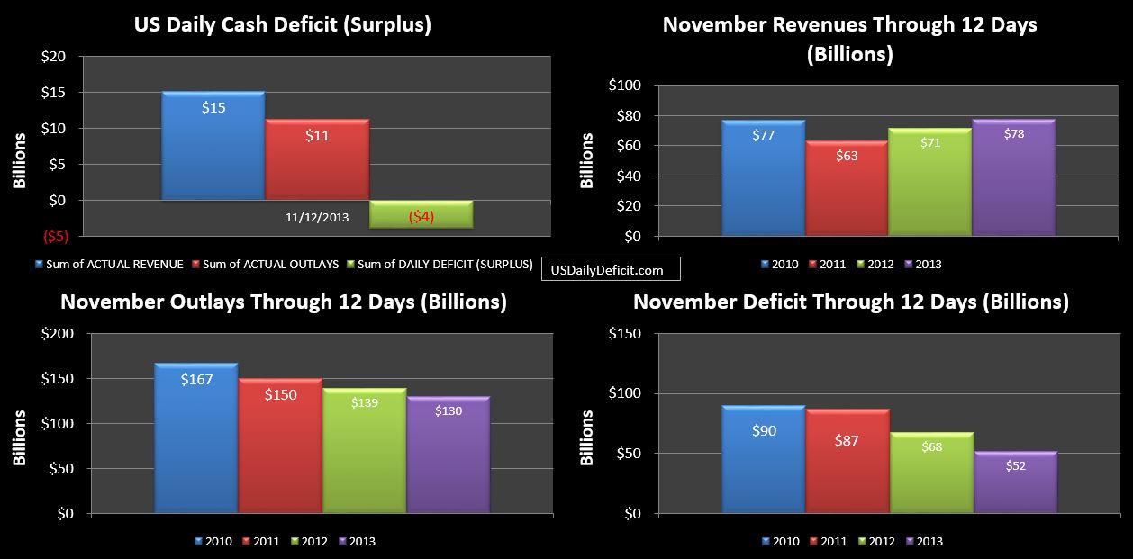 11-12-2013 USDD