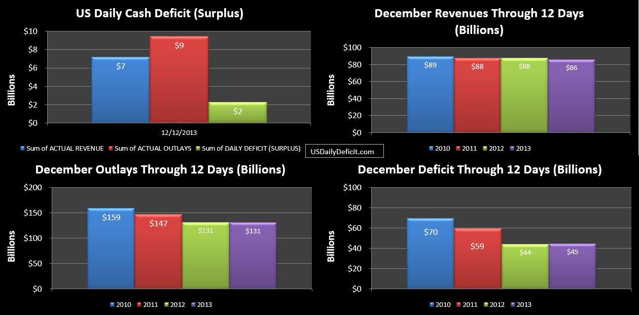 12-12-2013 USDD