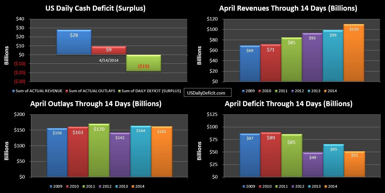 2014-04-14 USDD