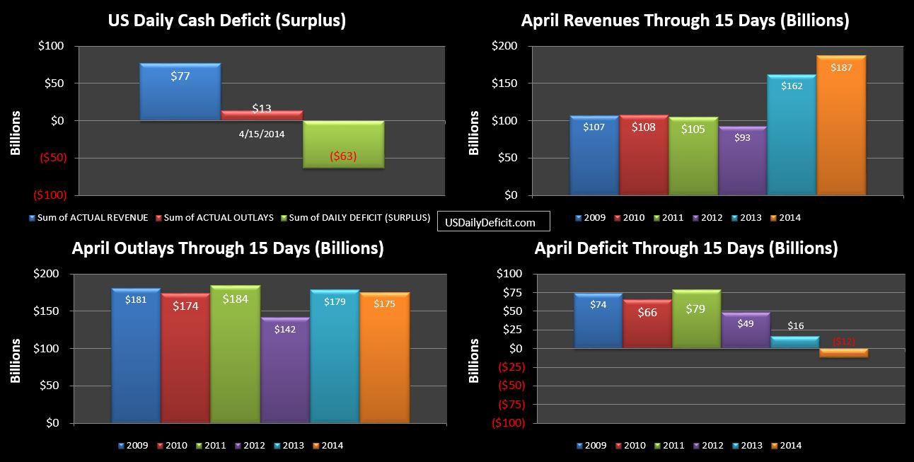 2014-04-15 USDD