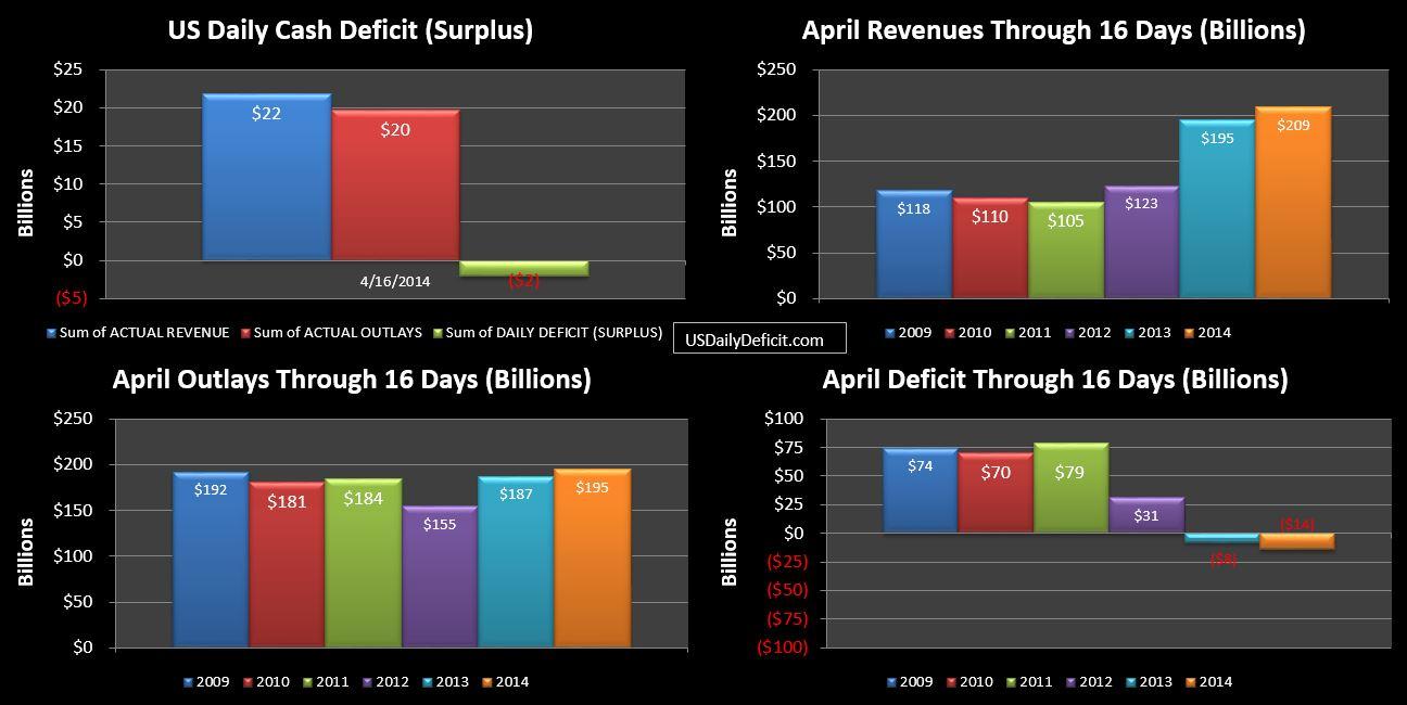 2014-04-16 USDD