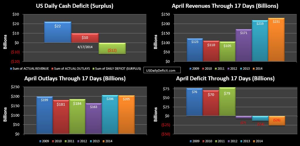 2014-04-17 USDD
