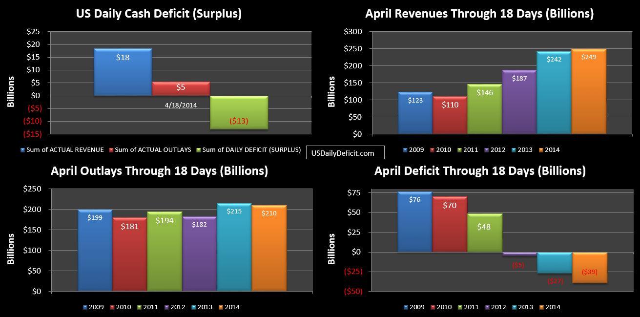 2014-04-18 USDD