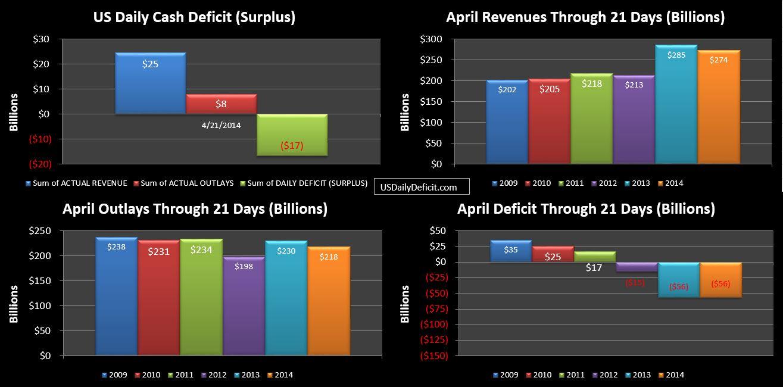 2014-04-21 USDD
