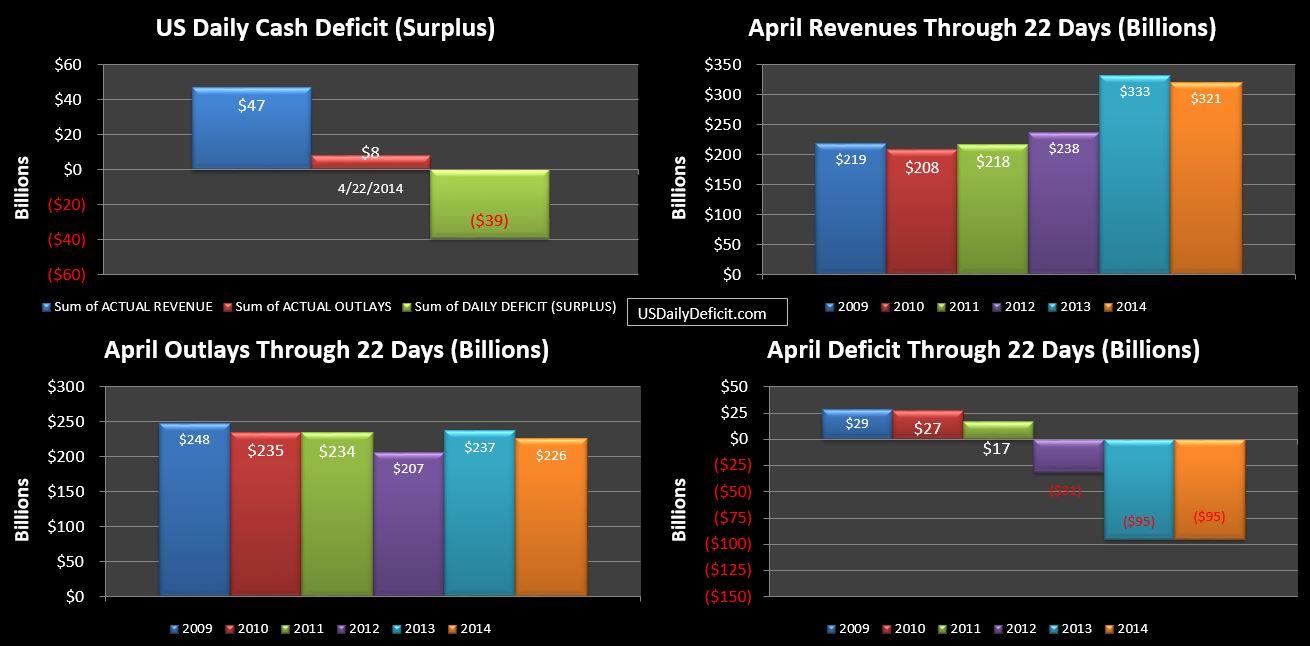 2014-04-22 USDD