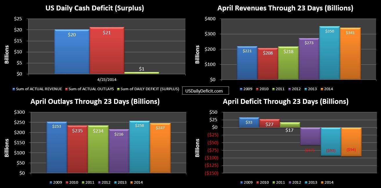 2014-04-23 USDD