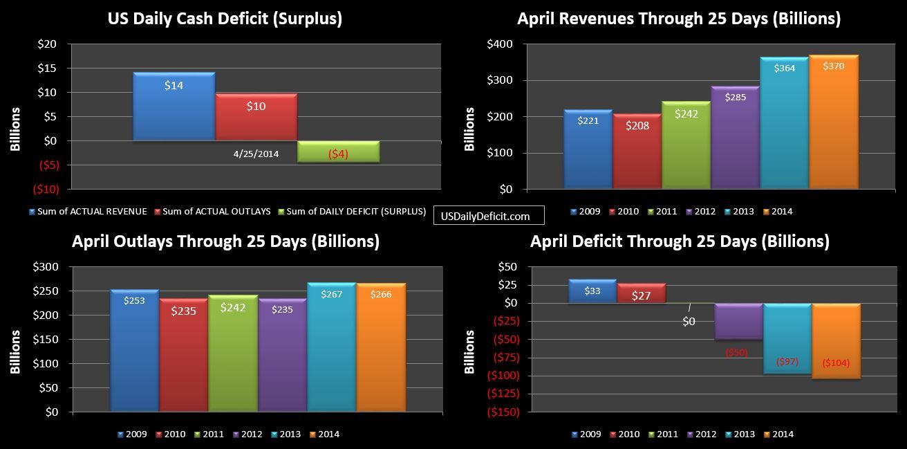 2014-04-25 USDD