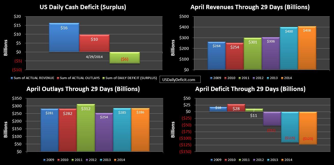 2014-04-29 USDD