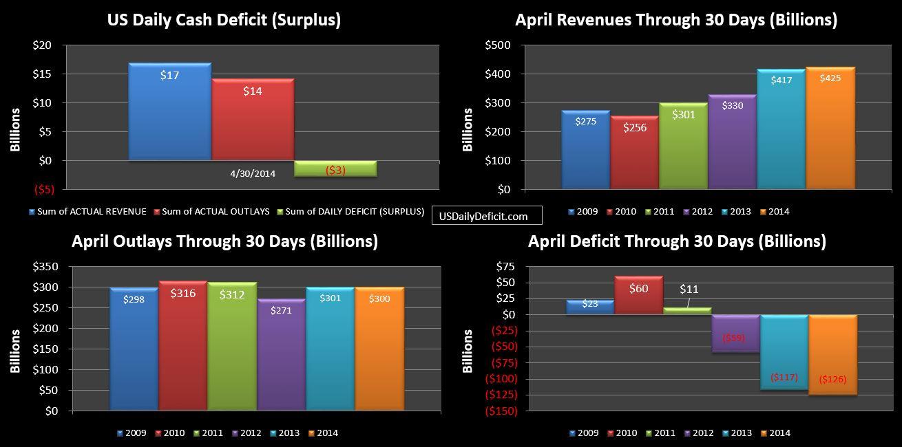 2014-04-30 USDD