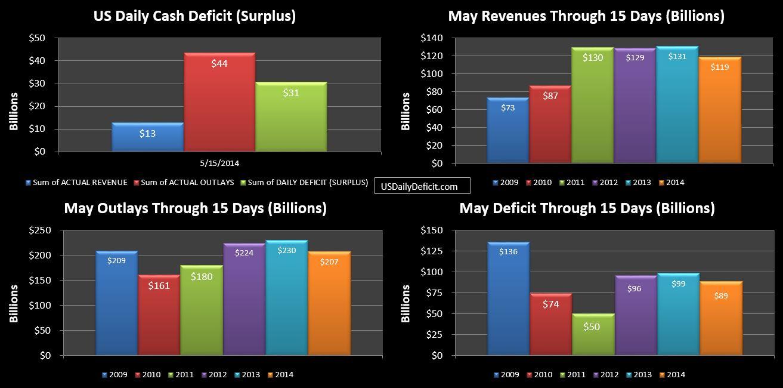 2014-05-15 USDD