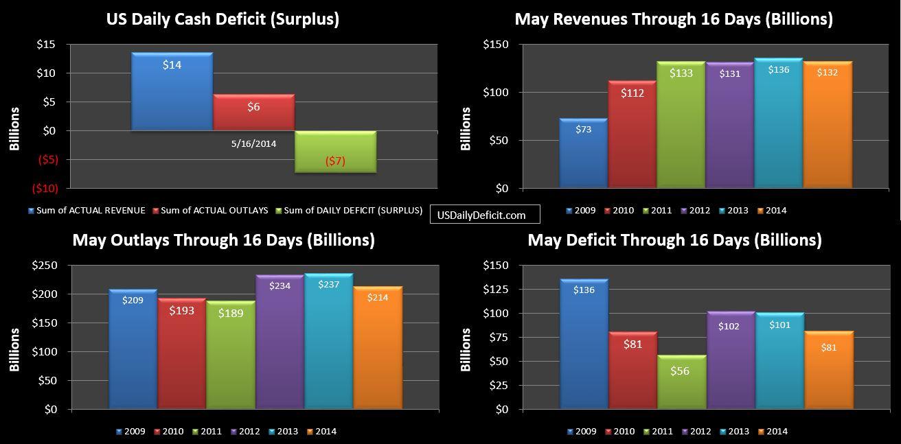 2014-05-16 USDD