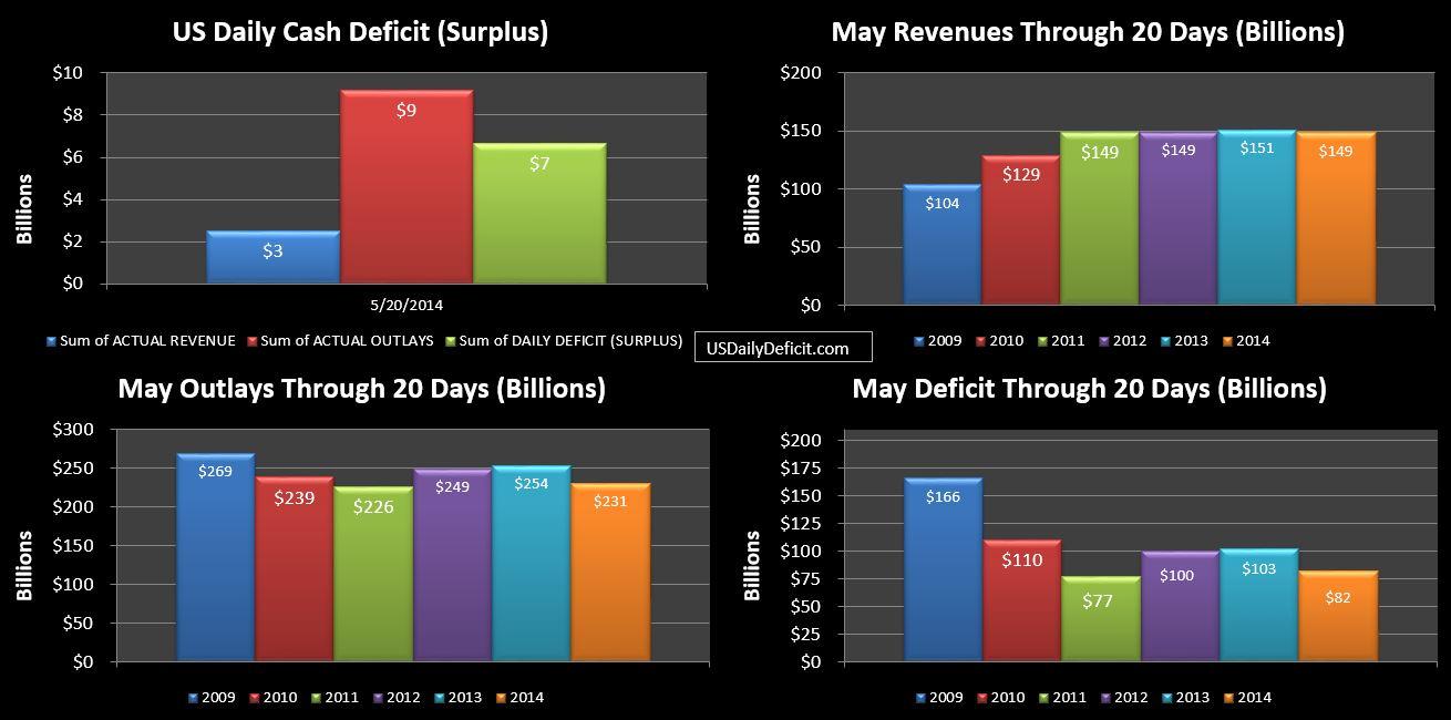 2014-05-20 USDD