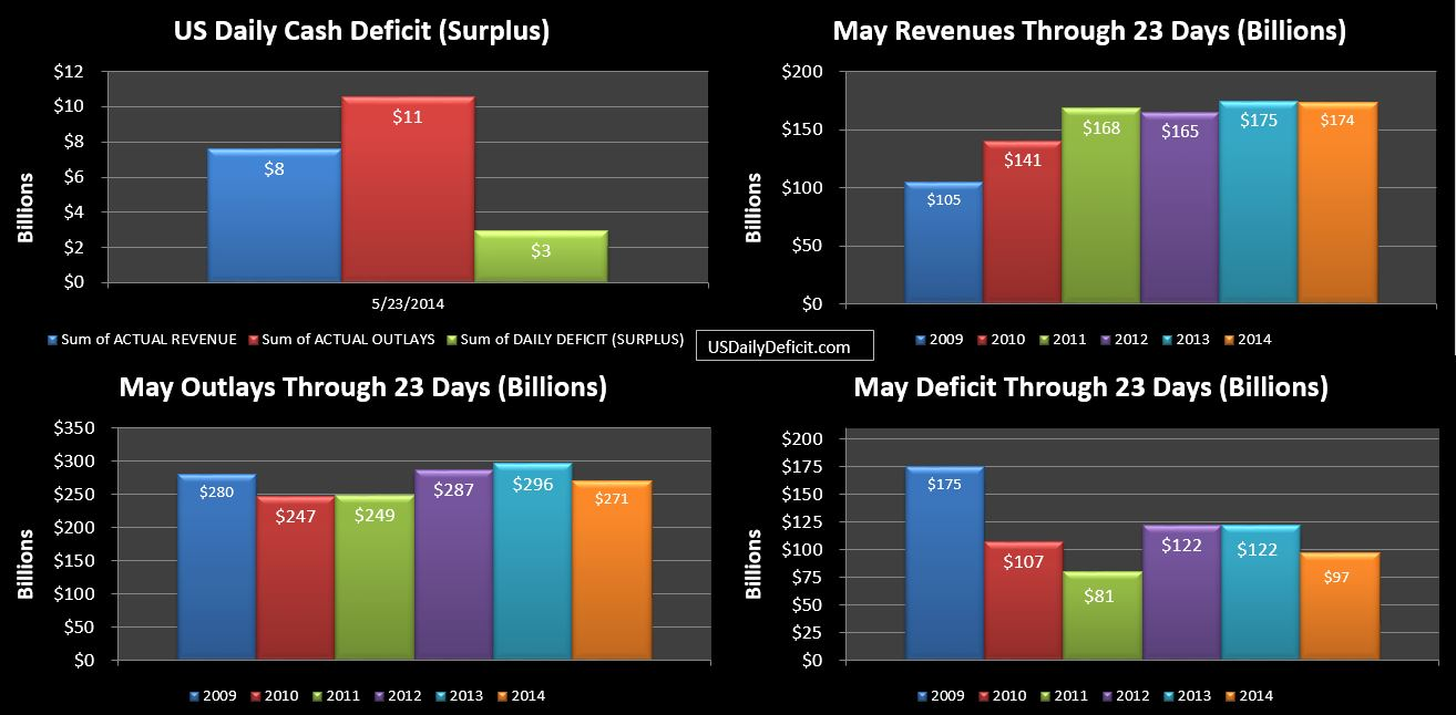2014-05-23 USDD