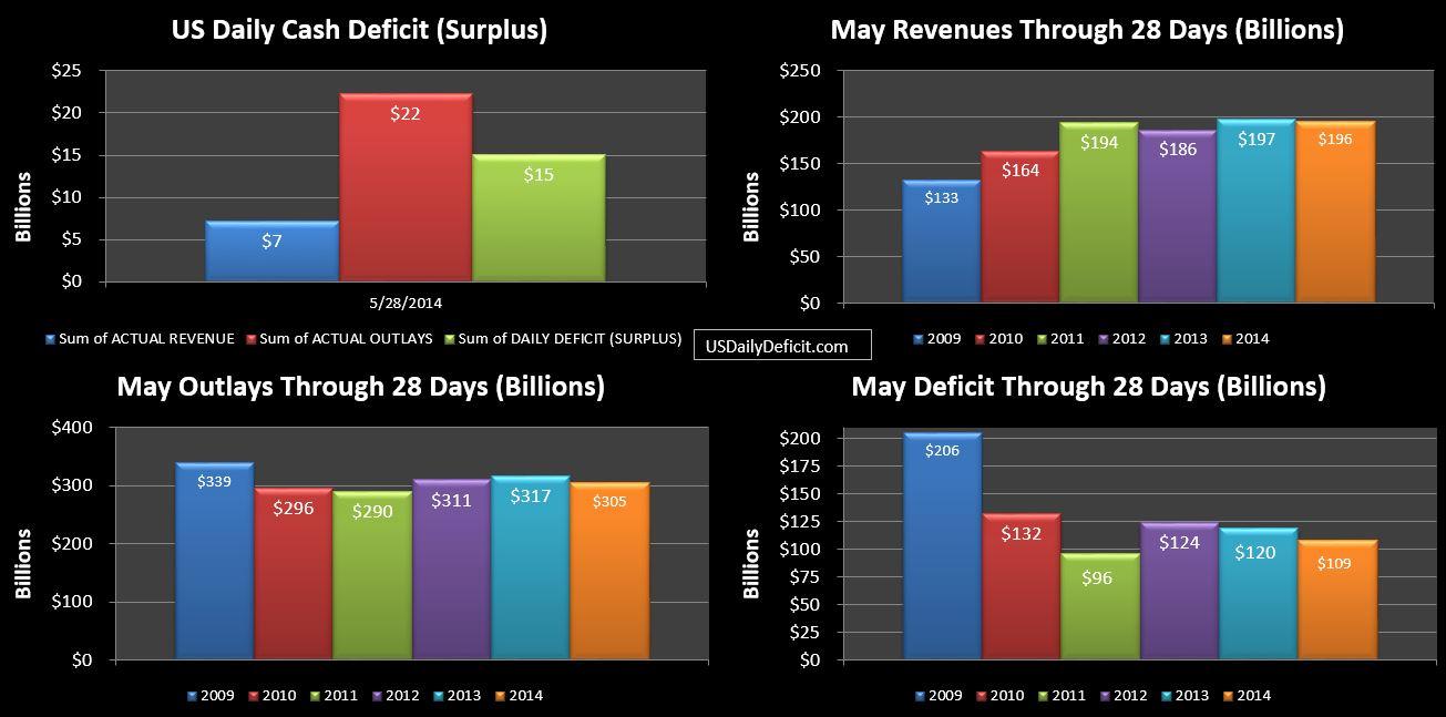 2014-05-28 USDD
