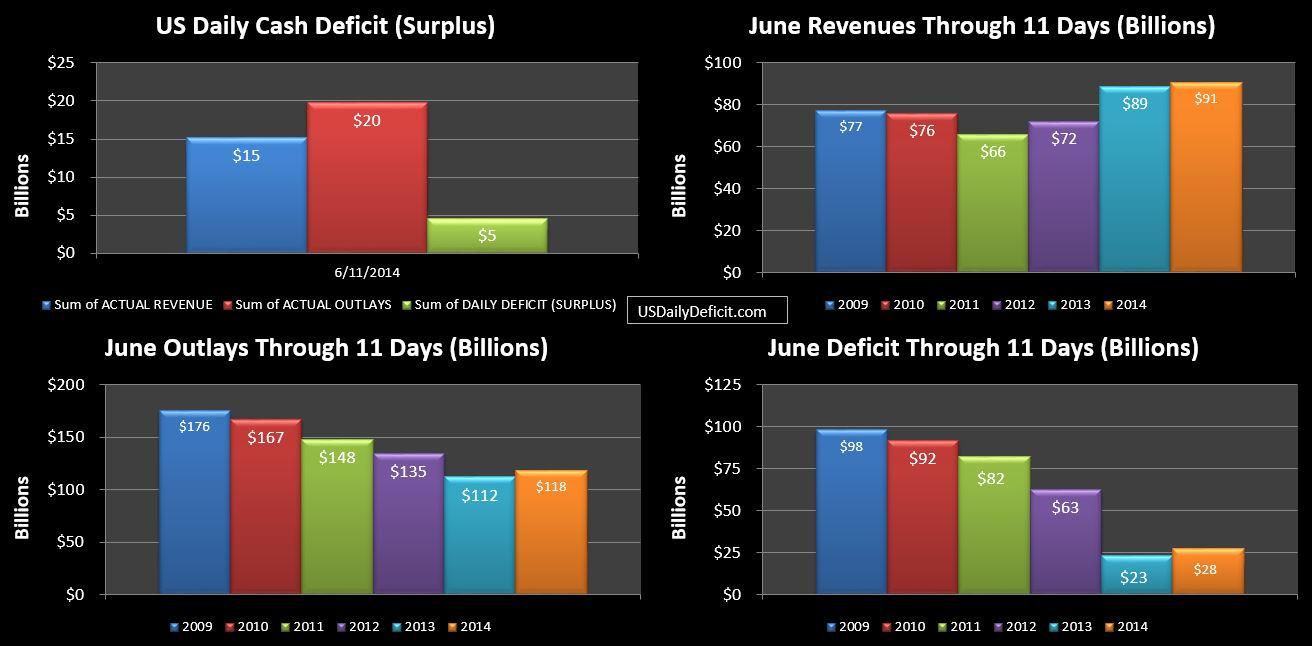 2014-06-11 USDD
