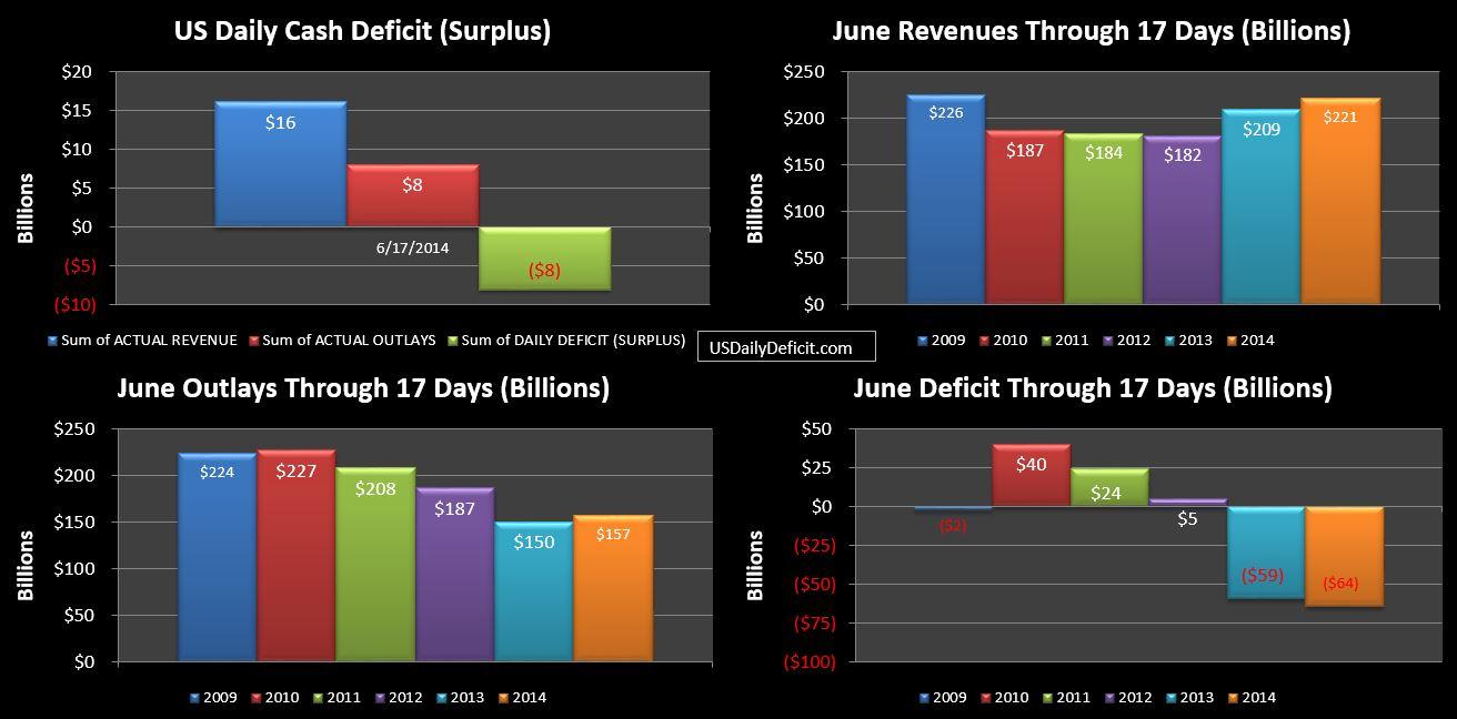 2014-06-17 USDD