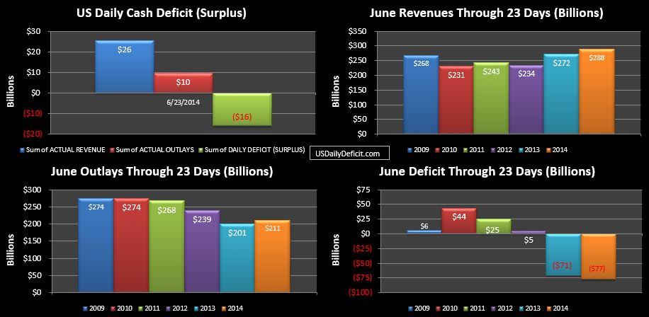 2014-06-23 USDD