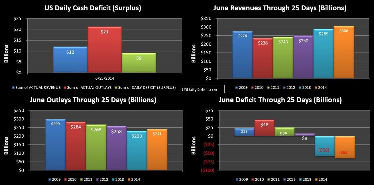 2014-06-25 USDD
