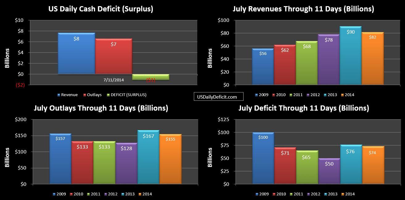 2014-07-11 USDD