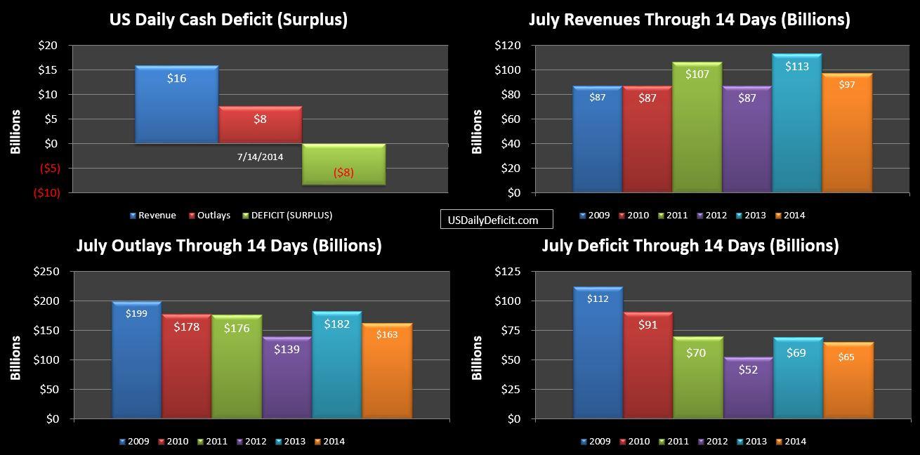 2014-07-14 USDD