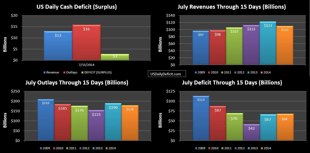 2014-07-15 USDD