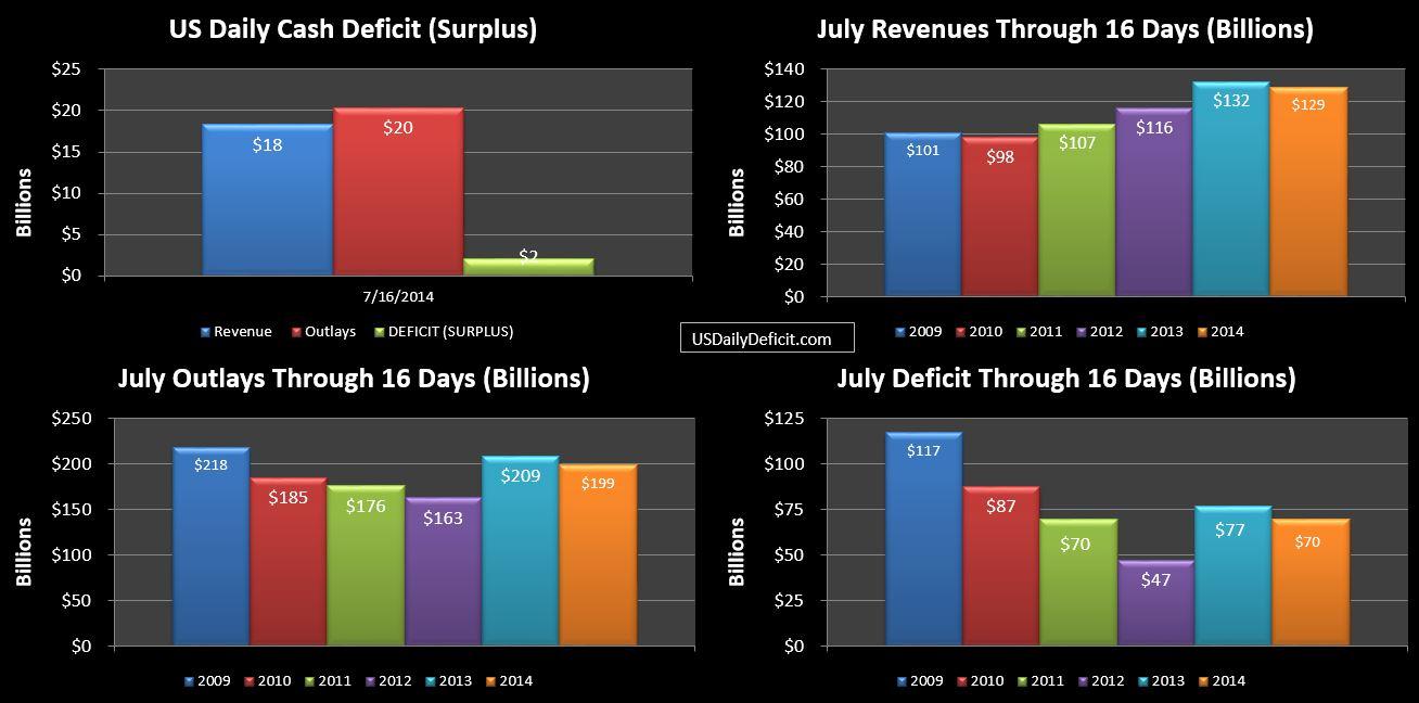 2014-07-16 USDD